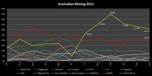 1 - MiningWFPScanFinal12
