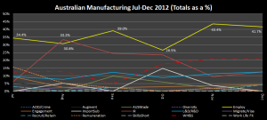 1 - Manufacturing_WFPScan_2012