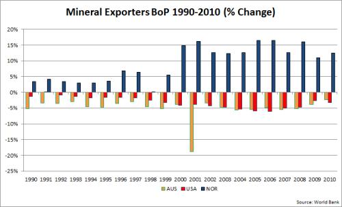 04.2_MineralExporters_BoP