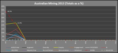 1 - Mining_WFPScan_Feb2013
