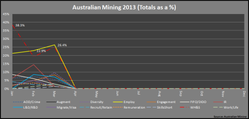 1 - Mining_WFPScan_Mar2013