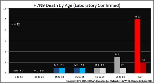 2 - DeathByAge_130427(U)