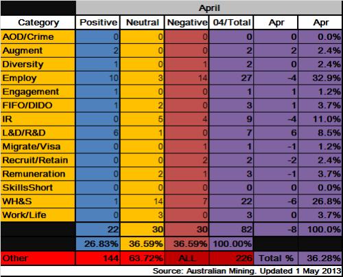 5 - Mining_Data_Apr2013