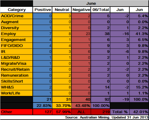 5 - Mining_Data_Jun2013