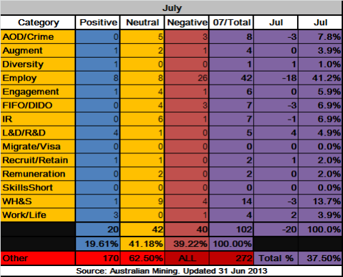 5 - Mining_Data_Jul2013