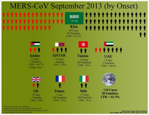 1 - MERS_Infographic_130904