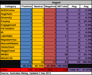 5 - Mining_Data_Aug2013_130902