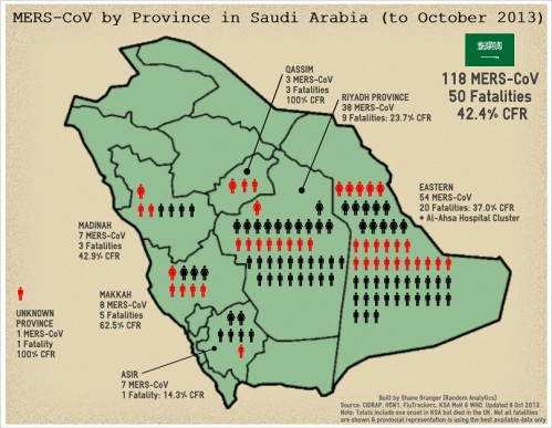 1 - MERSinKSA_Infographic_131008_2of2