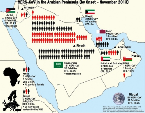 1 - MERSinMiddleEast_Infographic_131120