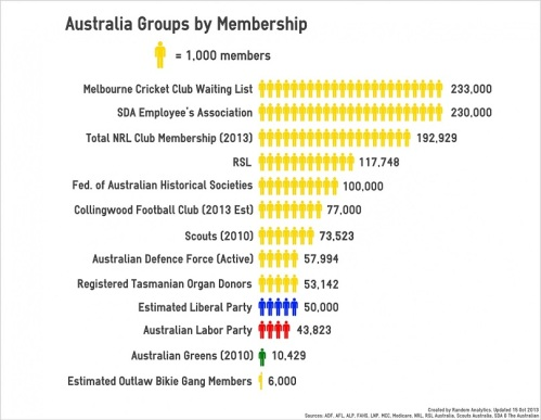 1 - PolPartyMembership_Infographic_131015