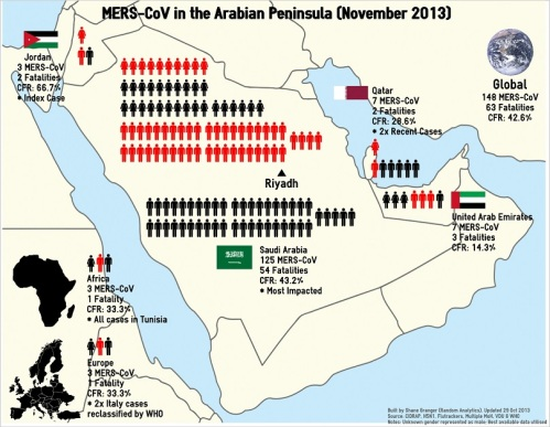 2 - MERSinMiddleEast_Infographic_131029