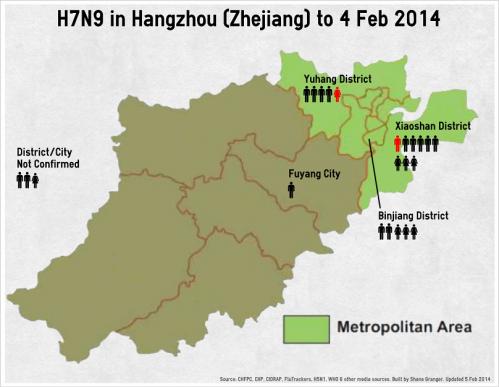 3 - CasesbyDistrict_Hangzhou_140205