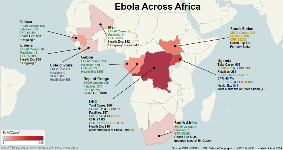 Random Analytics Ebola across Africa to 14 Apr 2014  Random
