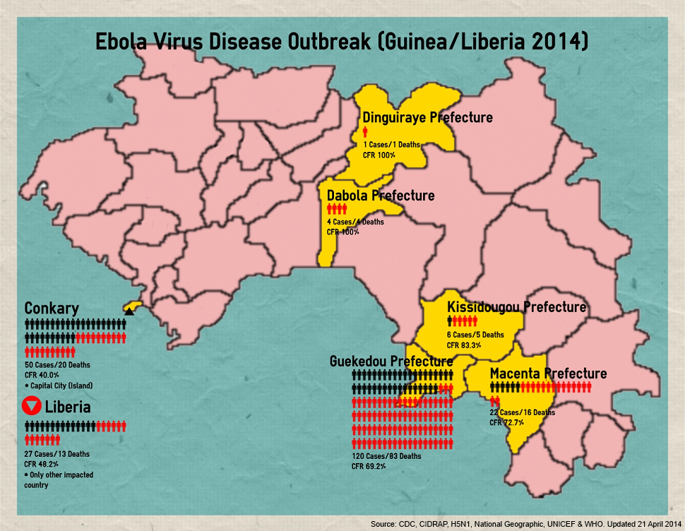 ebola outbreak 2014 When the deadly ebola outbreak erupted in west africa in early 2014, direct  relief responded – as aggressively and expansively as possible — and  continues.