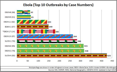 02 - Ebola_CasesbyClassYear_140411