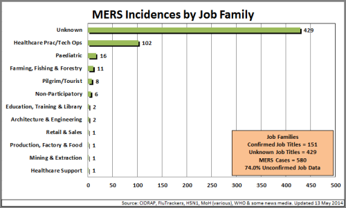 2 - JobFamily_MERS_140513