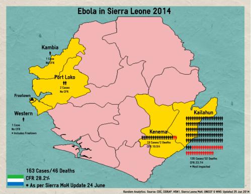 02 - Ebola_SierraLeone_140625