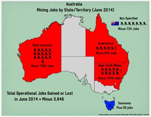 1 - MiningJobsByState_Infographic_Jun2014_140701