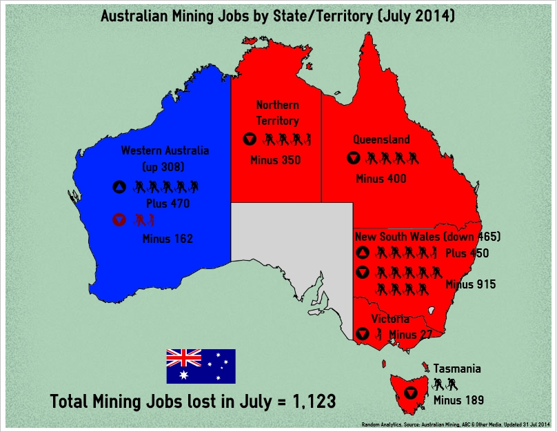 mining oil and gas jobs australia sydney - photo#7