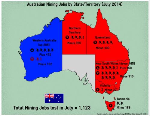 1 - MiningJobsByState_Infographic_Jun2014_140801