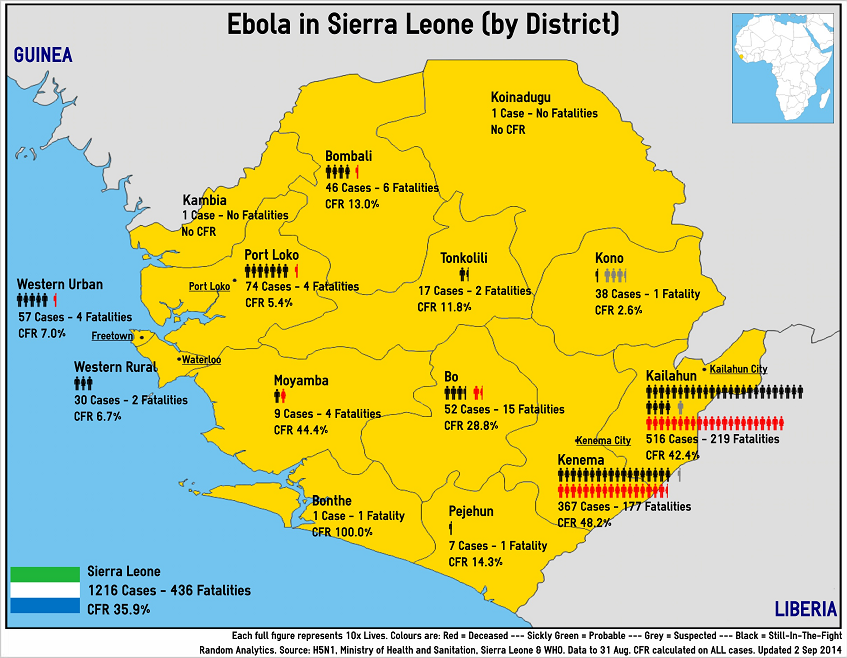 a highlight of the situation in sierra leon Puma energy has a growing global presence thanks to a network of regional affiliates across five continents , supported by a global supply chain,.