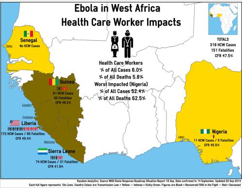 1 - EbolaInWAfrica_HCW_Sep2014