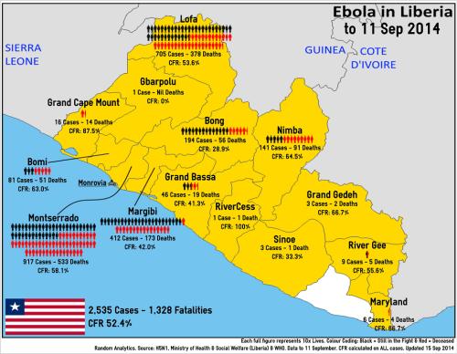 7 - EbolaInLiberiaSep2014(P)