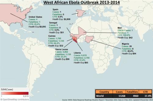 01 - Ebola_WAfricaOutbreakTableau_141108