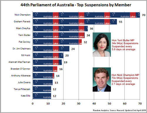 190403_Infographic_44thParliament_Top12